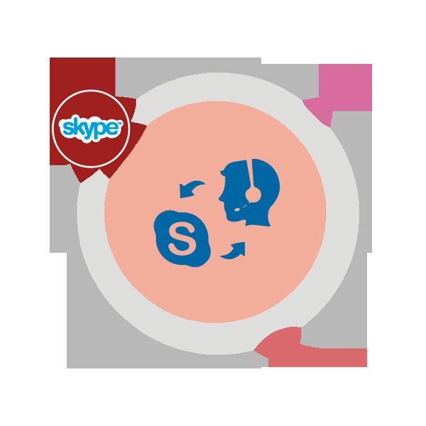 Curso de Pompoarismo on-line por Skype